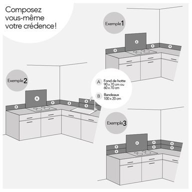 Credence De Cuisine Moderne En Aluminium Motif Brique De Metro